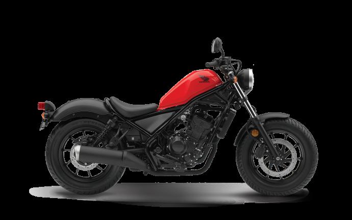Honda Rebel 300 2017